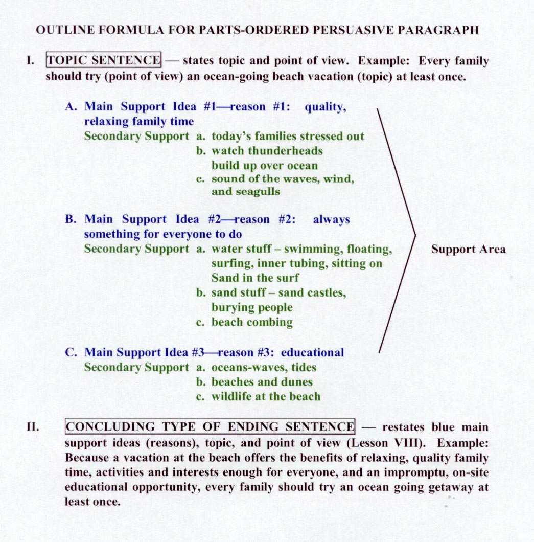 Example of persuasive essay outline
